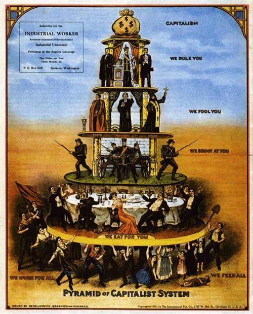 הפירמידה של השיטה הקפיטליסטית